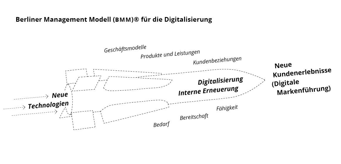 Tolle Elektrisches Riser Diagramm Beispiel Ideen - Elektrische ...